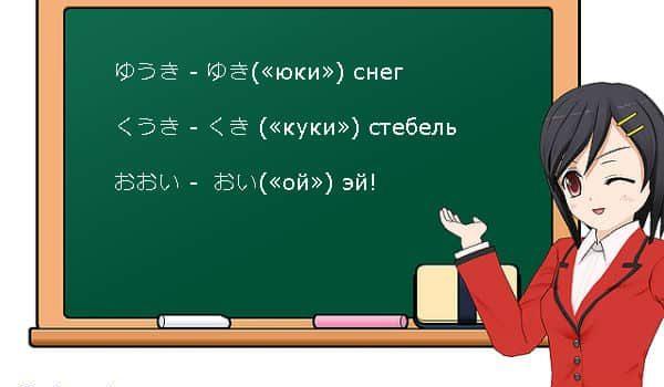 Фонетические особенности японского языка. Долгие гласные и удвоенные согласные.