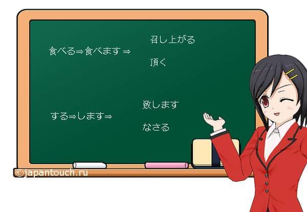 стили речи в японском языке
